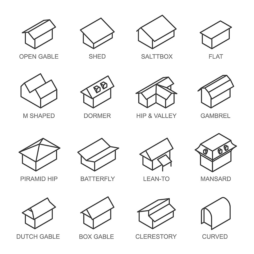 Architectural Roof Types